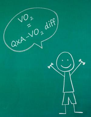 The VO2 Max Formula
