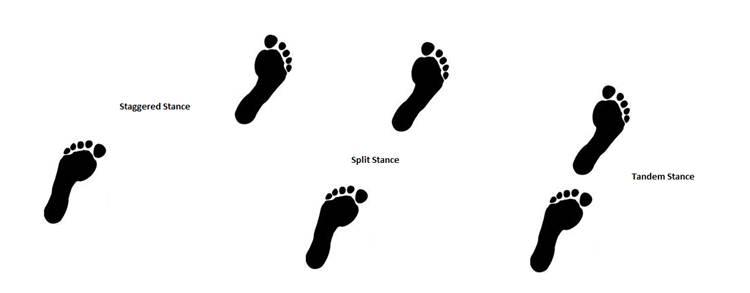 Training for Balance, Training for Life | Christopher Gagliardi | Exam Preparation Blog | 3/28/2013
