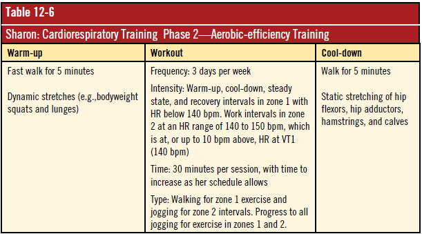 Cardio Training Phase 2