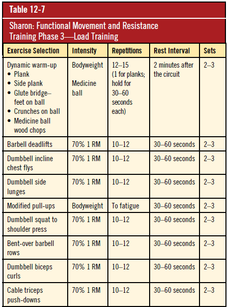 Functional Movement and Resistance Training Phase 3