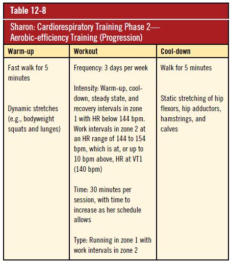 Cardiorespiratory Training Phase 2