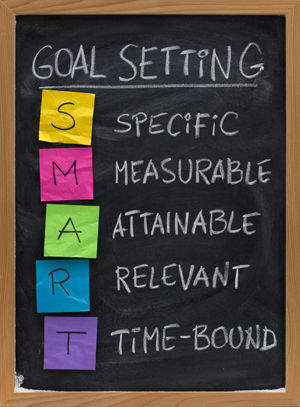 Goal Setting – Create a Goal the SMART Way