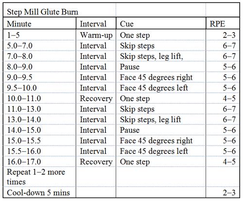 Step Mill Glute Burn