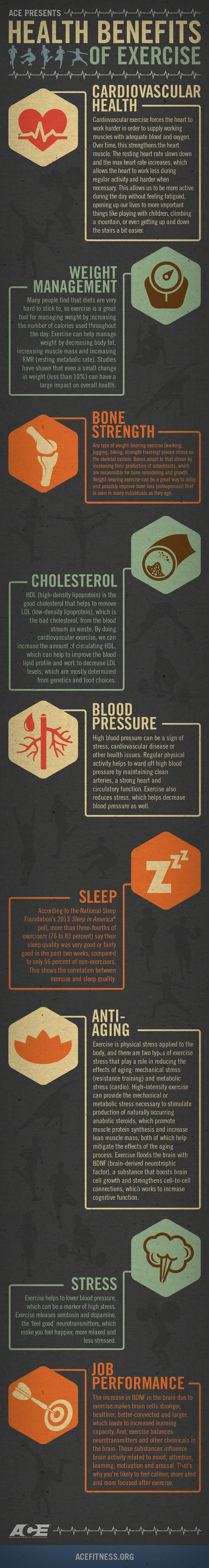 Health Benefits of Exercise Infographic