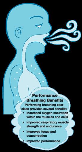 breath man sidebar
