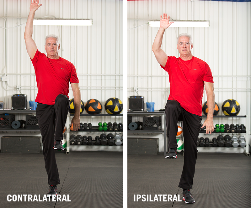 Contralateral and Ipsilateral Marching