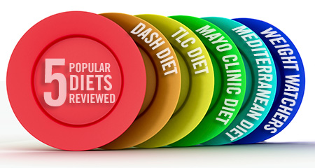 America's Top 5 Diets: What You and Your Clients Need to Know